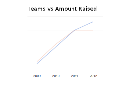 merged-growth-2012